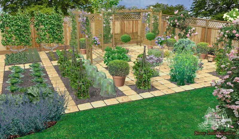 Планировка сада и огорода. Грамотный подход. 12604.jpeg